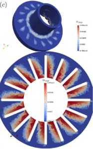 Ecoulement dans une turbopompe axiale: évolution de la fraction volumique de vapeur
